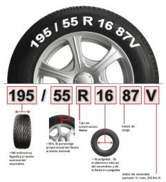 Pincha aquí para conocer la mejor oferta de neumáticos para tu coche